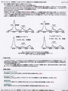 フッ化アパタイトが耐酸性に優れている事を詳細に報じました